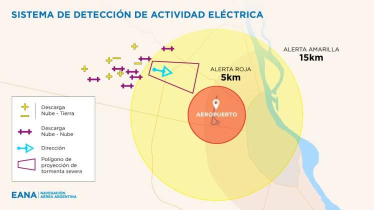 EANA_Infografía Detección de Actividad Eléctrica